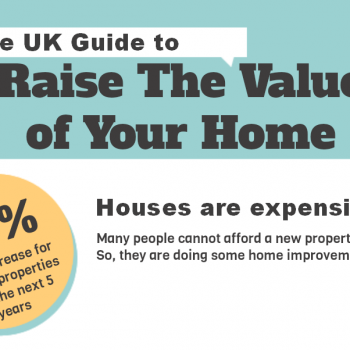 Raise the value of your UK home