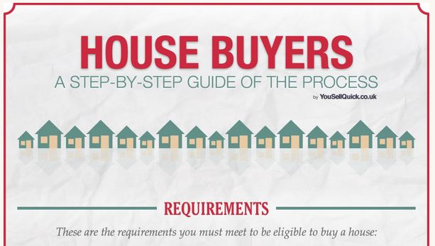 house buying process in the uk